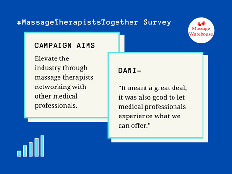 "Dani shares her thoughts on the #MassageTherapistsTogether campaign ""It meant a great deal, it was also good to let medical professionals experience what we can offer."""