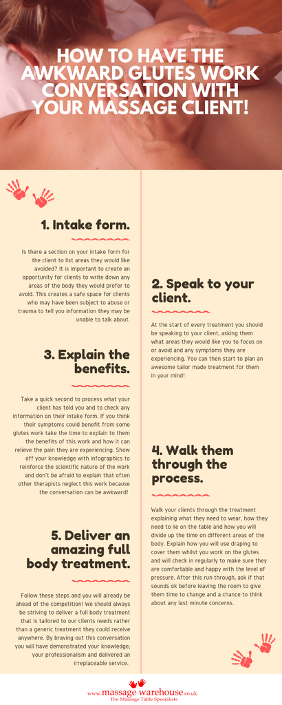 Infographic on how to have the awkward Glutes work conversation with your massage client!