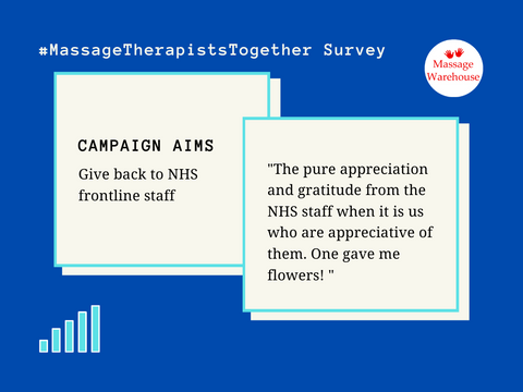 "Survey response from therapist sharing their thoughts on the #MassageTherapistTogether campaign ""The pure appreciation and gratitude from the NHS staff when it is us who are appreciative of them. One gave me flowers! """
