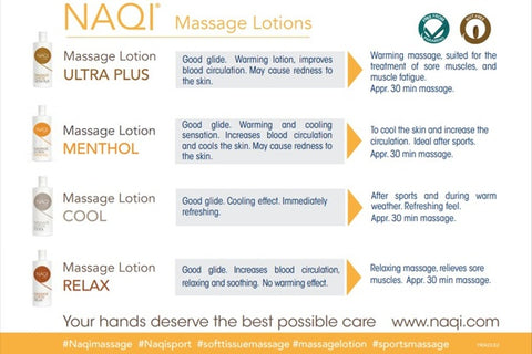 How to use Naqi Massage Lotions