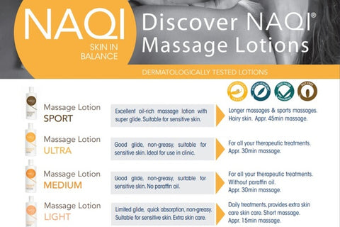 Naqi Massage Lotion Guide - How to use