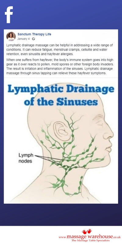 Sanctum Therapy Life Lympathic Drainage of the Sinuses V2