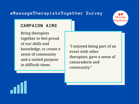 Therapists share the sense of camaraderie they felt during the #MassageTherapistsTogether campaign