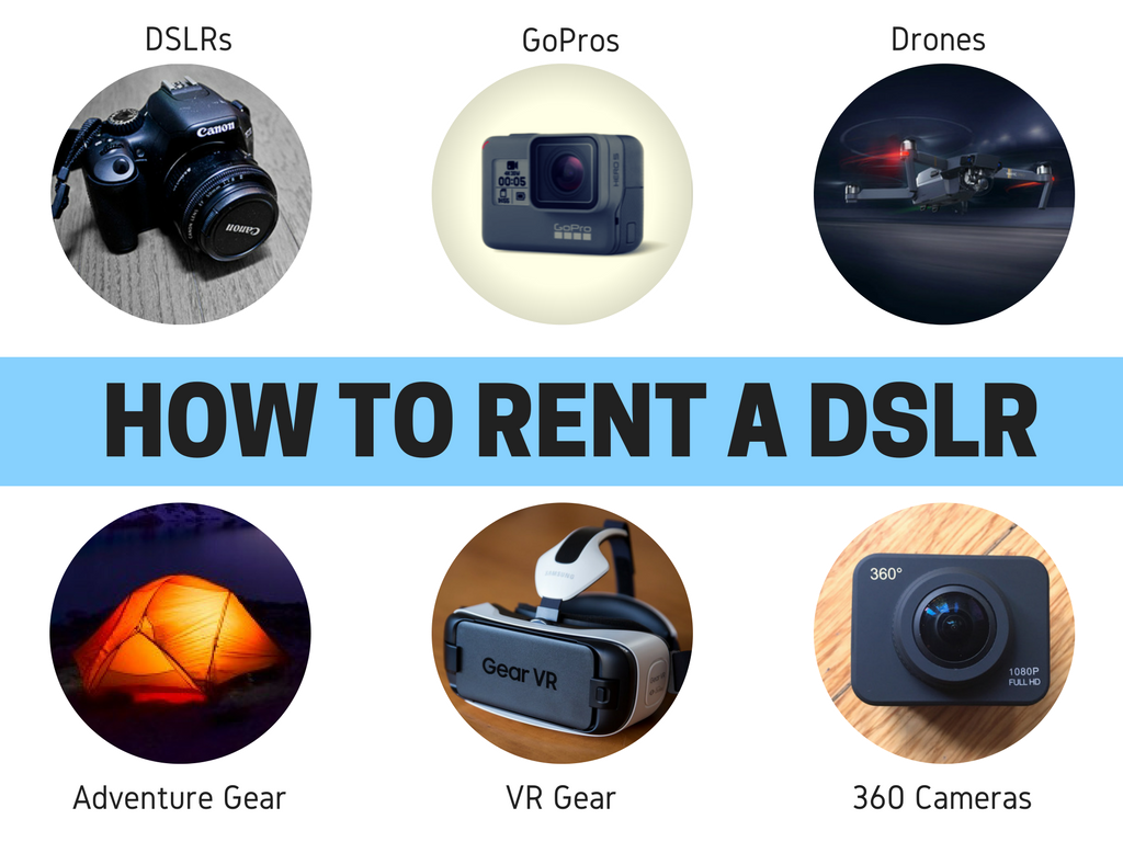 How to rent a camera?