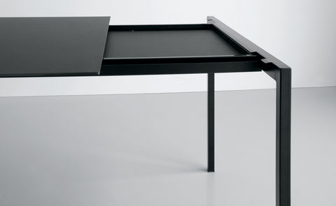 Sintesi Table