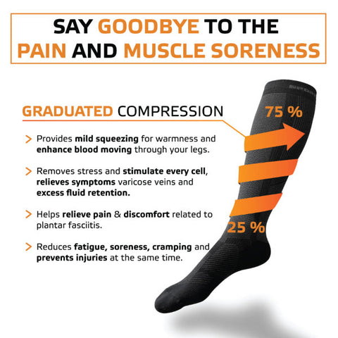 Running compression socks for relieving muscle pain and soreness