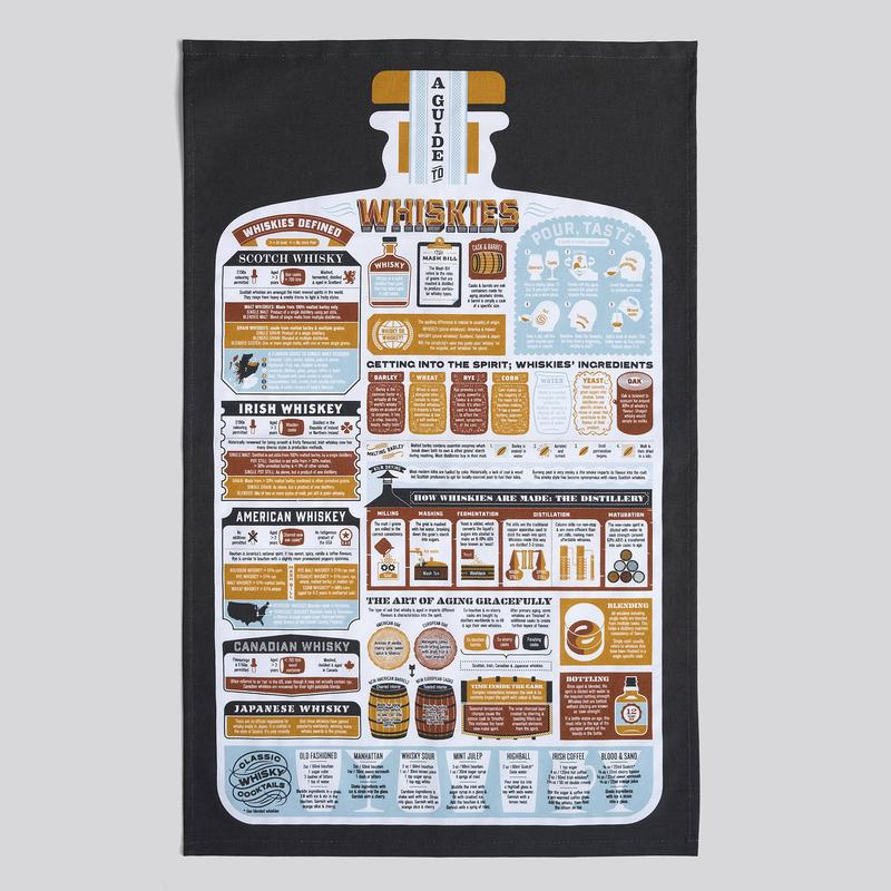Whiskey Guide Tea Towel