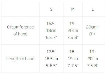 RAB Women's Gloves Size Guide