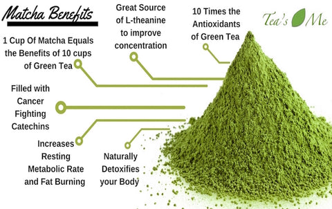 matcha-green-tea-benefits-healthy