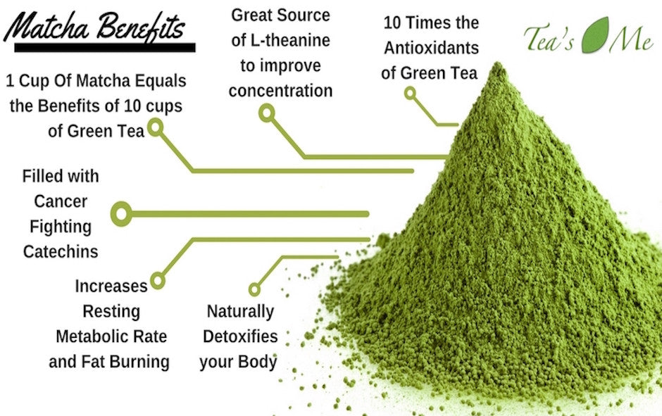 Benefits of Matcha Green Tea Powder