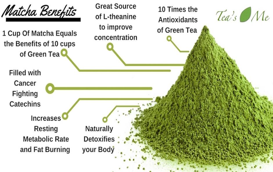 Ceremonial Matcha Tea 30gms  5.00% Off Auto renew
