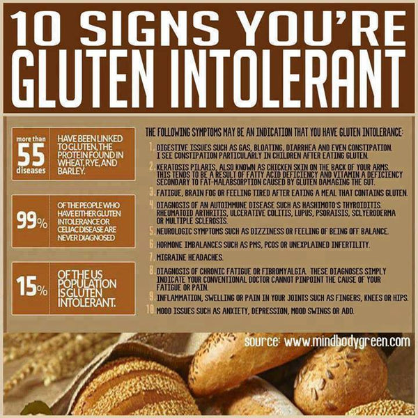 10 signs you're Gluten Free Intolerant