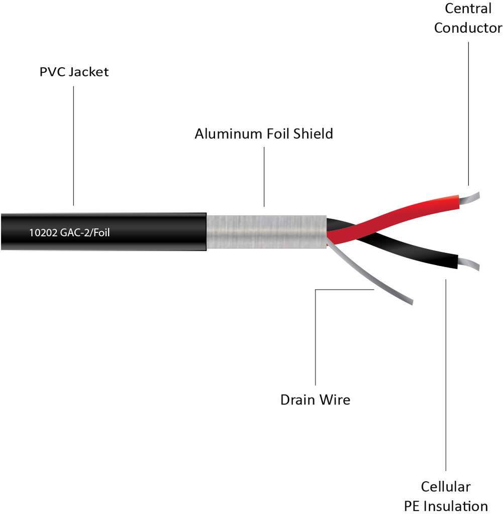 10202 - Balanced 2-Conductor Foil Shielded Cable for Installation, 3.00mm Dia