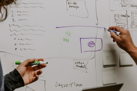 The hands of two people are seen against the backdrop of a whiteboard they've been writing on using expo dry erase markers to brainstorm and work together on ideas, encouraging teamwork and open communication.