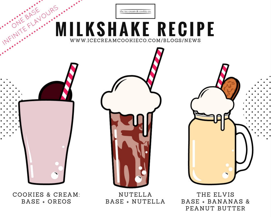 Recipe: The Best-Ever Milkshakes