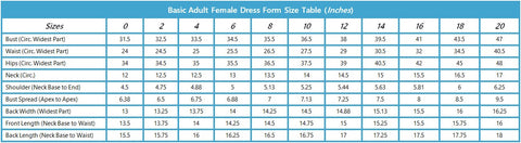 Female Dress Form Size Table