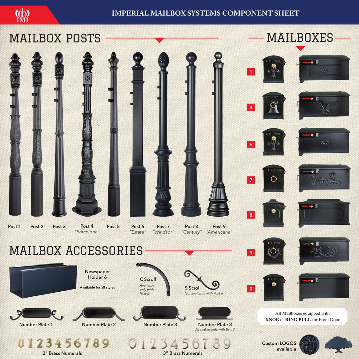 Mailbox Systems