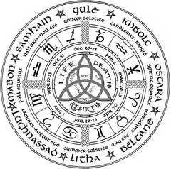 The Celtic wheel of seasons and ancient pagan holidays