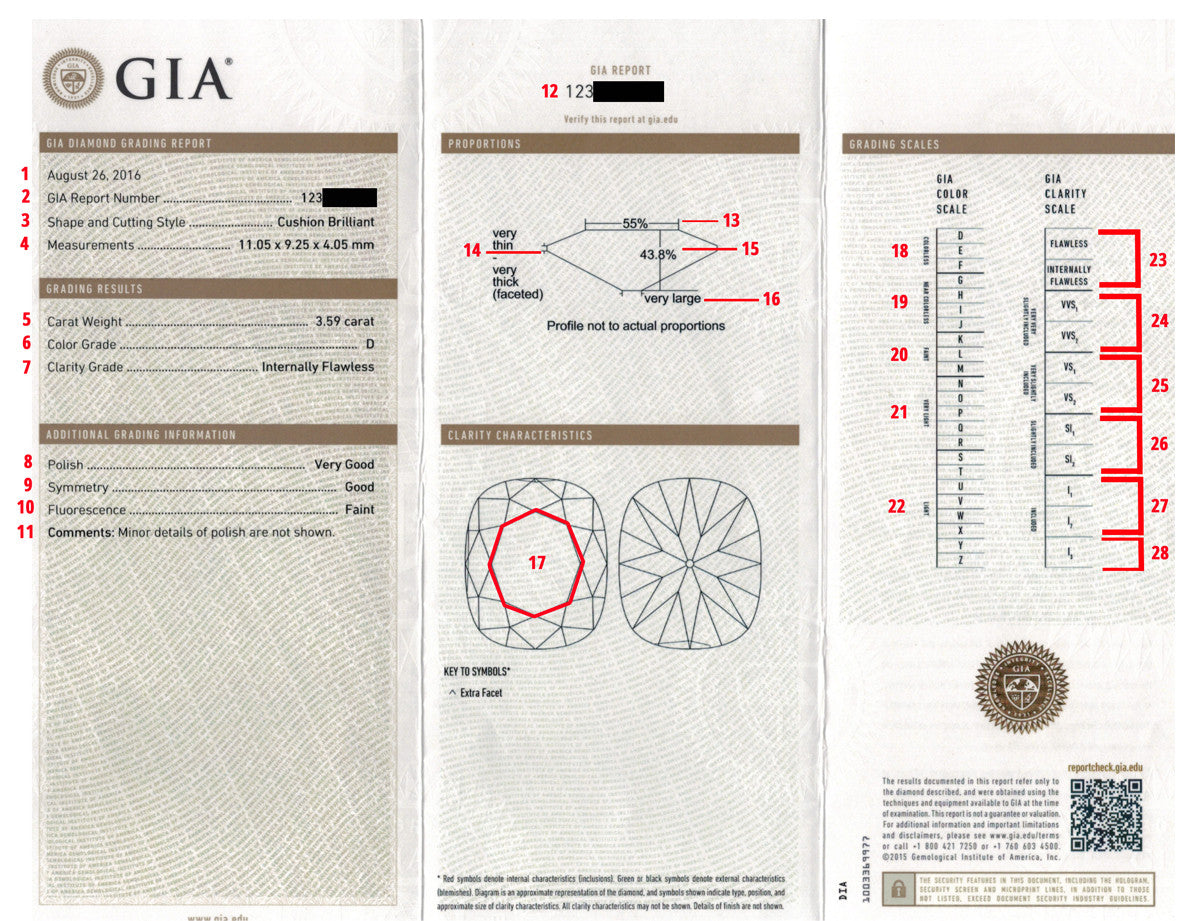 How to understand gemstone certificates an easy guide paolo the starting point when buying diamonds it is always a to get a gia diamond report of the stone we want to purchase for the reason that in our opinion xflitez Image collections
