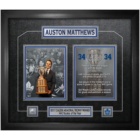 Matthews Unsigned Rookie of the Year Collage Framed