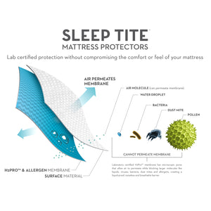 Sleep Tite Encase Allergy, Dust Mite & Bed Bug Proof 6-Sided Waterproof Mattress Protector