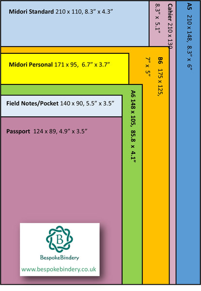 Journal and notebook sizes explained in colour graphic by Bespoke Bindery