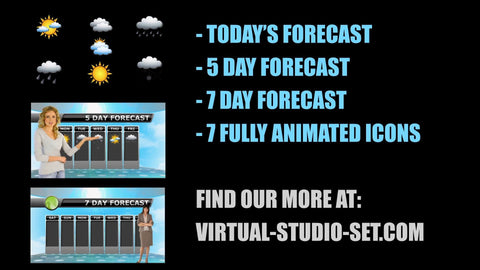Weather Forecast 2 HD Bundle [All Angles]