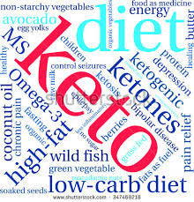 Paleo, Low Carb and Keto - Which Is Best?