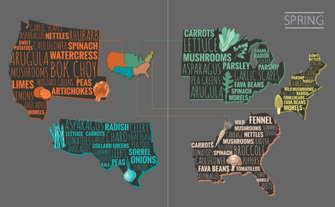 paleo by season produce map