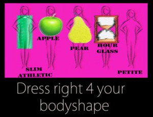 What's my bodyshape? How to dress for my bodyshape?