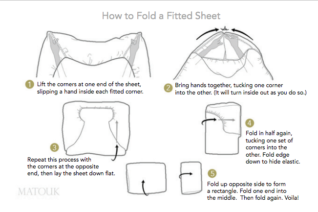 folding a fitted sheet How to Fold a Fitted Sheet   Jabbour Linens folding a fitted sheet