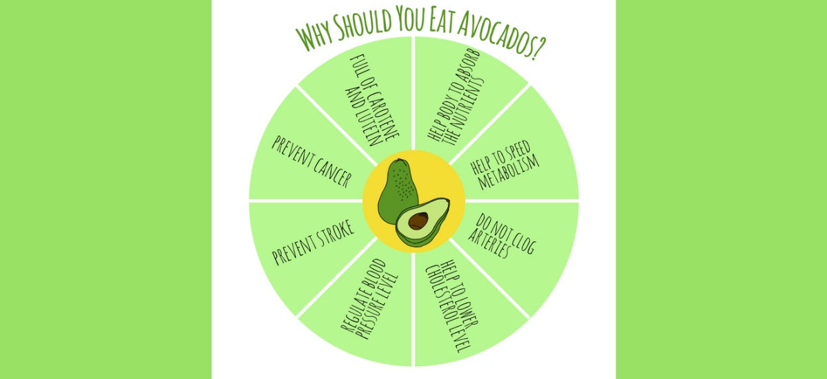 8 WHOLE-BODY-ENHANCING HEALTH BENEFITS OF AVOCADOS