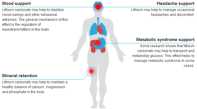 Lithium   Health Benefits and Uses of Lithium
