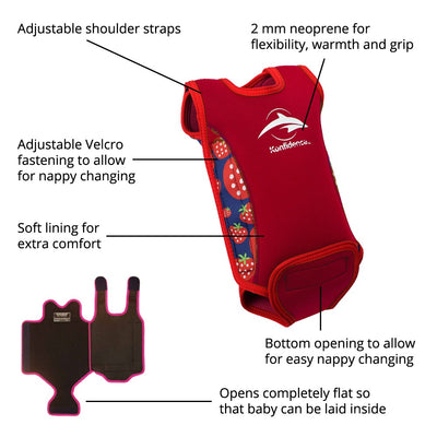 Konfidence Babywarma Wetsuit features