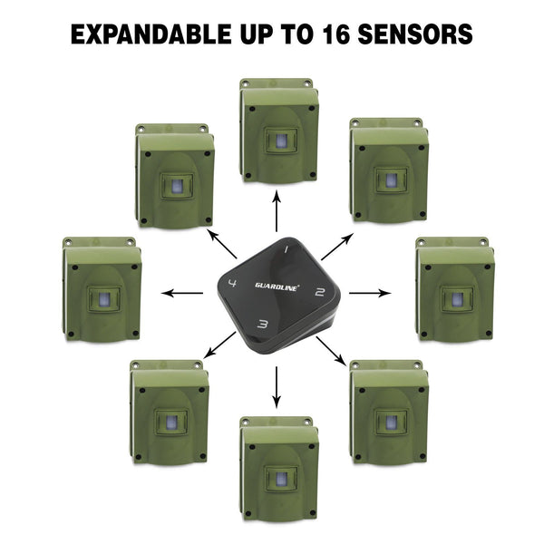 Guardline 1/4 Mile Extra Sensor