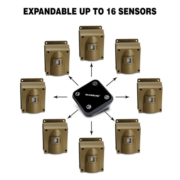 Guardline 500 Ft. Extra Sensor
