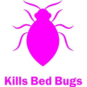 Bed Bugs Move Along with Commuters