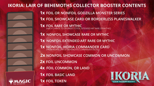Ikoria: Lair of Behemoths Collector Booster BOX- Releases May 15