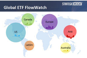 Global ETF FlowWatch