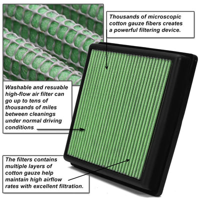 Green High Flow Performance Drop-In Panel Air Filter For Audi 06-11 A6 3.2L-Performance-BuildFastCar