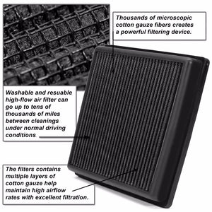 Reusable Black High Flow Drop-In Panel Air Filter For Chevy 98-02 Camaro 3.8L V6-Performance-BuildFastCar