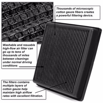 Reusable Black High Flow Drop-In Panel Air Filter For Ford 05-10 Mustang 4.0L V6-Performance-BuildFastCar