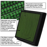 Green High Flow Washable/Reusable Drop-In Panel Air Filter For 04-17 Jaguar XJR-Performance-BuildFastCar