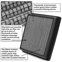 Reusable Silver High Flow Drop-In Panel Air Filter For BMW 09-13 328i xDrive-Performance-BuildFastCar
