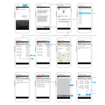 Wireframes UI/UX