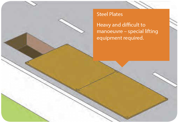 Steel plates on road