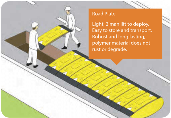 Oxford plastics road plate use on road diagram