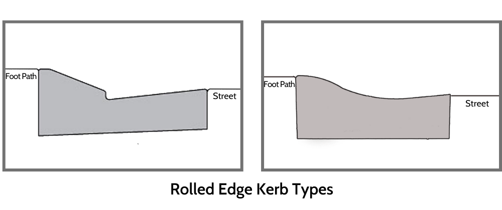Rolled Edge Kerb Types