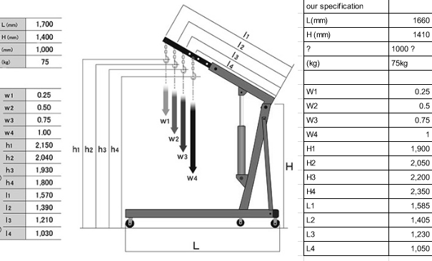 1 tonne engine crane specifications