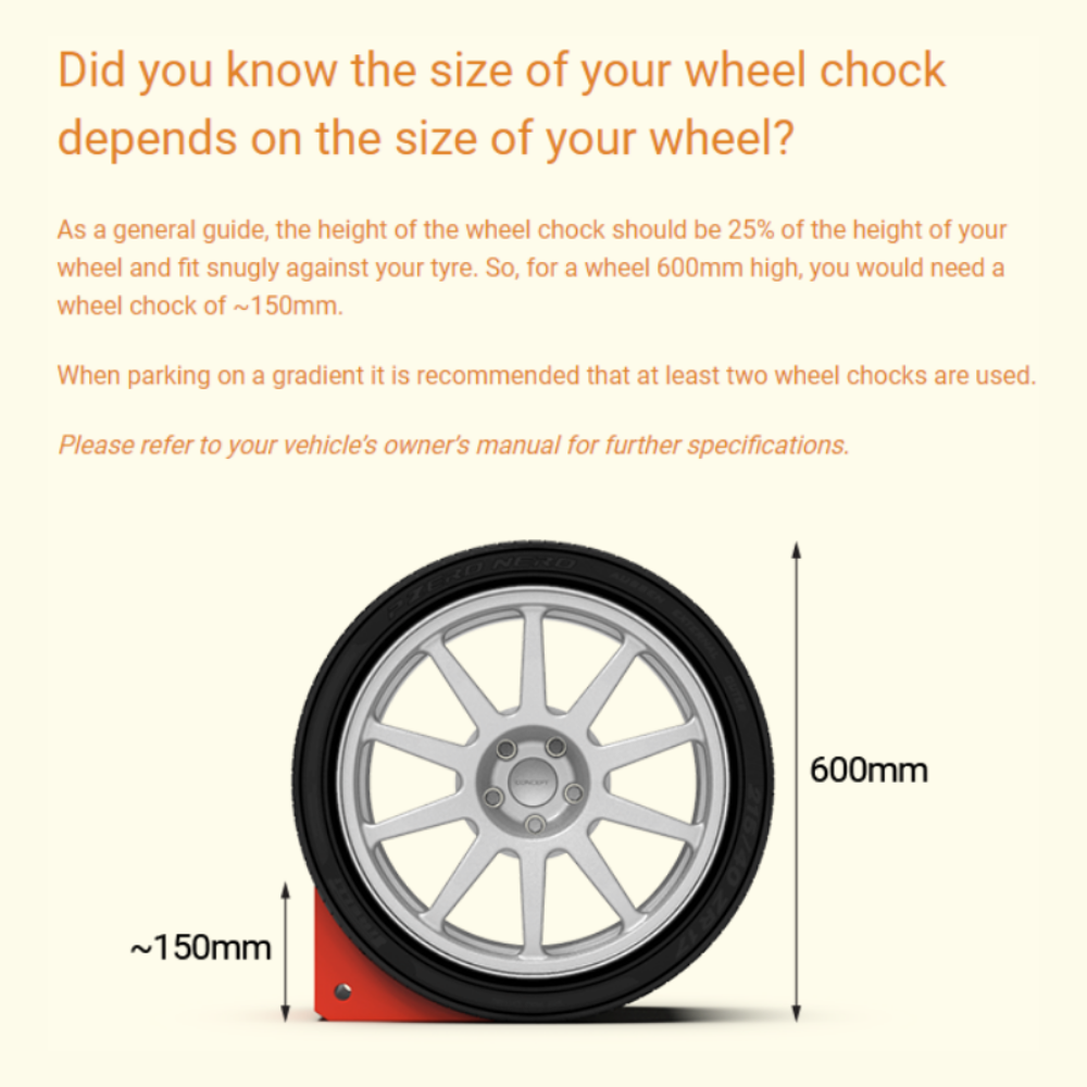 Barrier Group Wheel Chock infographic